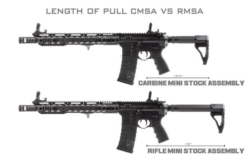 Rifle Mini Stock Assembly (RMSA)